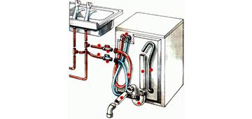 Подключение стиральных машин к водоснабжению и канализации